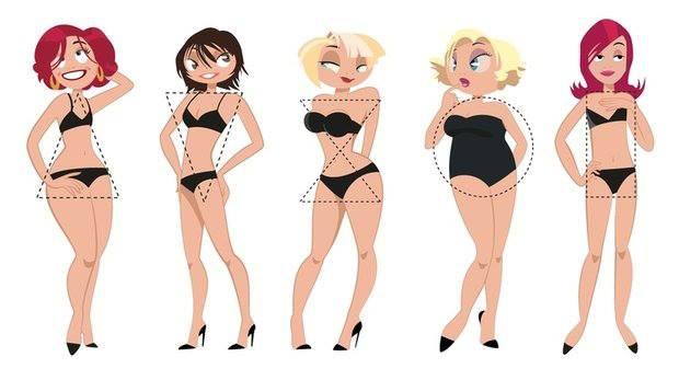 Как хорошо выглядеть в зависимости от типа фигуры