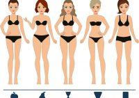 Типы женской фигуры: что нужно знать каждой девушке?