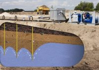 Водопонижение и мониторинг уровня грунтовых вод
