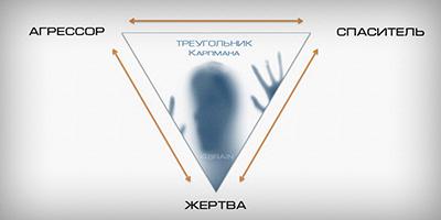 Жертва манипуляций: как выбраться из треугольника Карпмана?