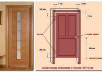 Самые распространённые ошибки при установке дверей
