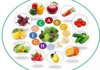 100 дней до лета: Что выбрать: детокс или диету? Как худеть грамотно?