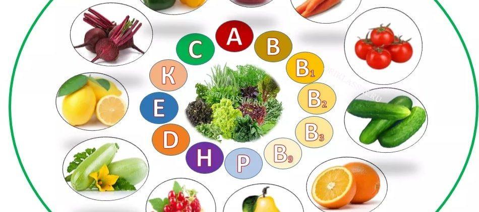 Самые важные витамины, которые нужно получать в каждом возрасте